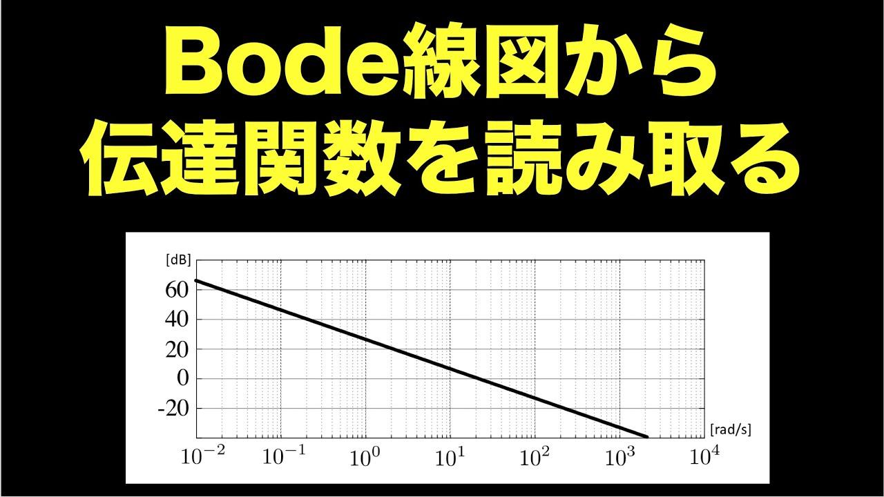 ボード線図から伝達関数を読み取る:例題1 - YouTube