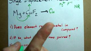 Find the Products of a Single Displacement Reaction