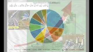 Pakistan is emerging economic power by World Bank