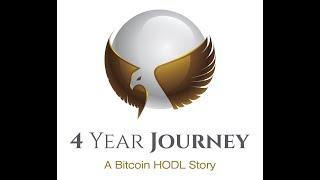 Bitcoin's Awareness Phase