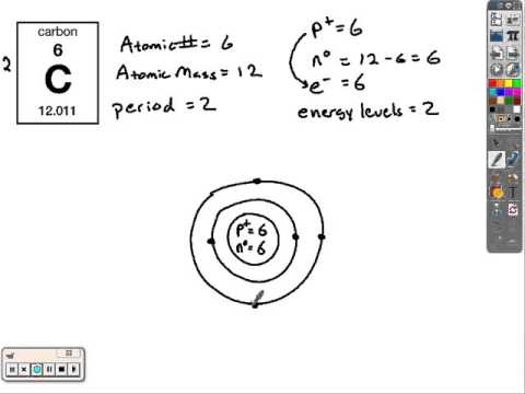 Bohr model rules and examples youtube.