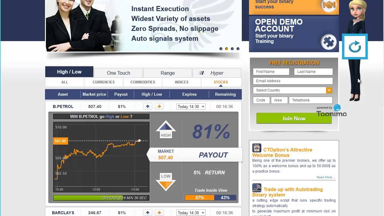 How to make money through forex trade dubai