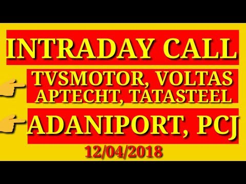 INTRADAY OPEN CHALLENGE CALL || 12/04/2018