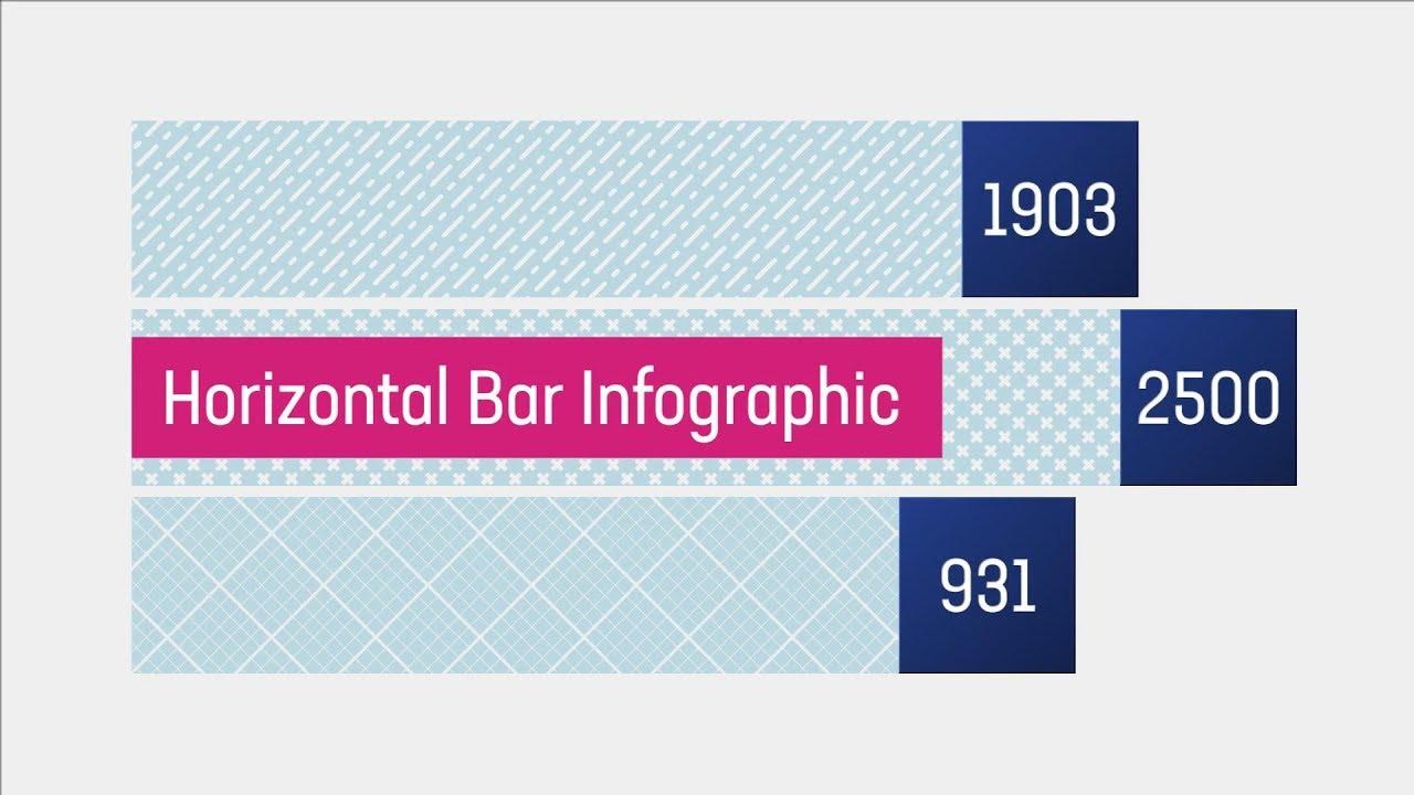 Horizontal Bar Infographic - Motion Graphics Template | Enchanted