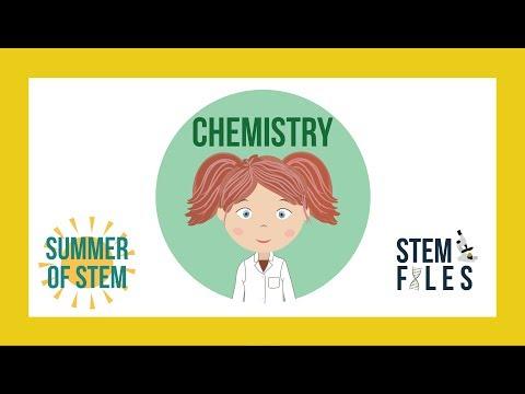 Chemistry - Summer of STEM 2017 - Lemon Volcanoes
