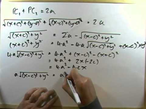 Deriving The Equation Of An Ellipse Youtube