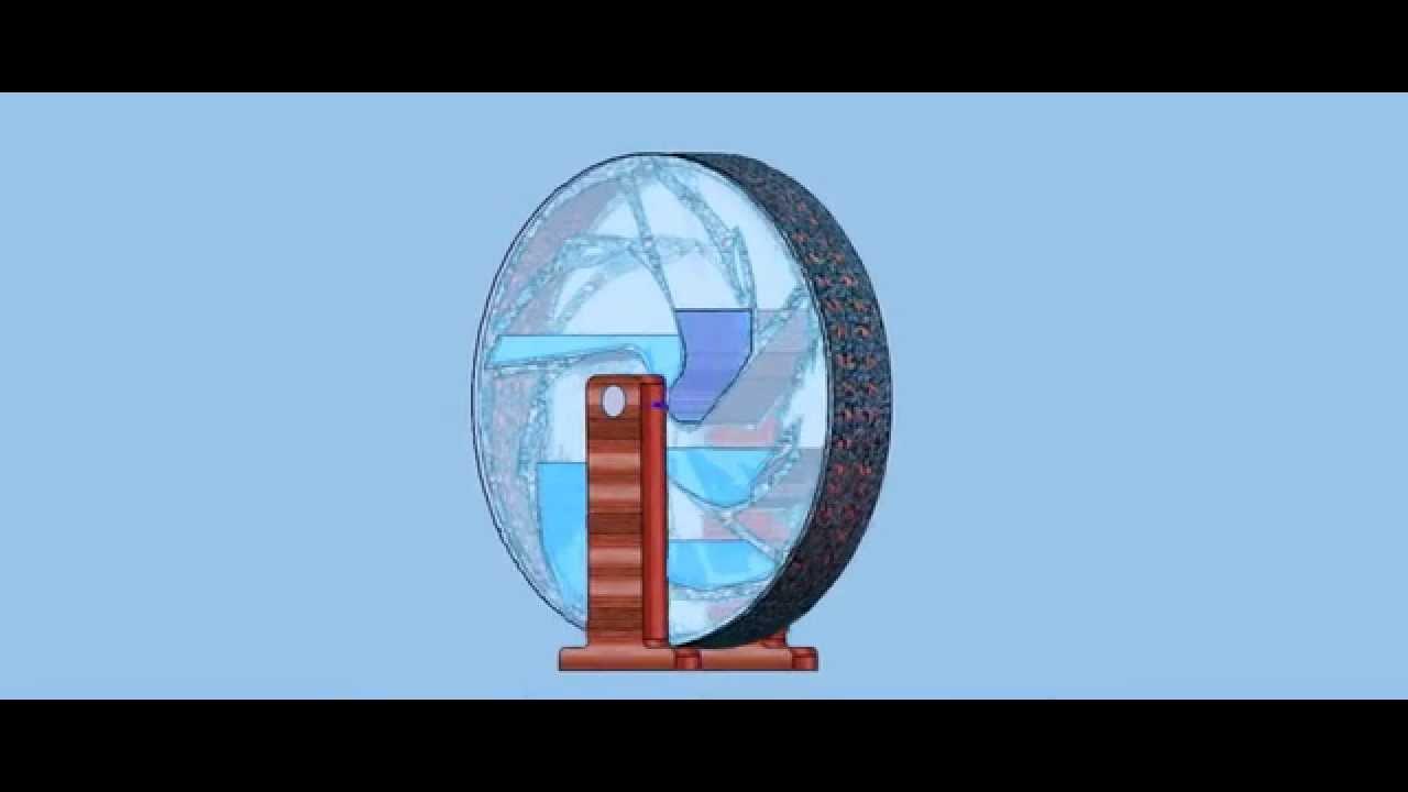 Motor perpetuo sencillo de youtube - Motor de fuente de agua ...