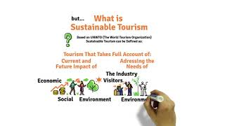 Sustainable Tourism in Indonesia