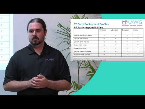 DMARC Training-6: Information for Domain Owners and 3rd Parties