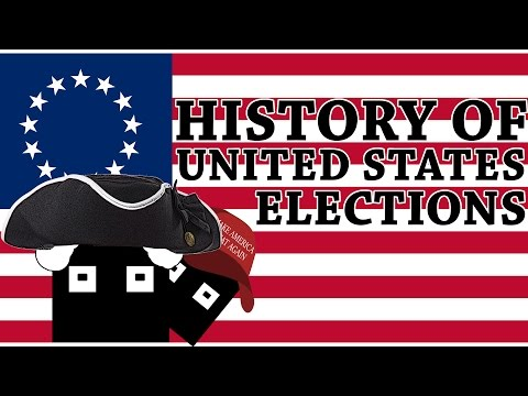 The History of U.S. Presidential Elections