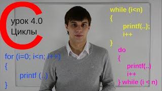 Программирование. Язык Си. Циклы while, do-while, for. Урок 4.0