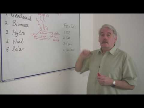 Physical Science : About Solar Energy