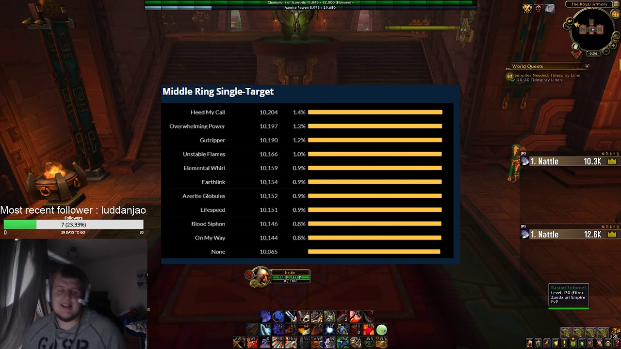 Complete Arms warrior guide BFA 8 0 1