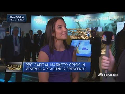 US sanctions on Venezuela's PDVSA a 'significant' development, strategist says | Squawk Box Europe