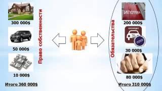 Собственный капитал и благосостояние семьи   Урок 1