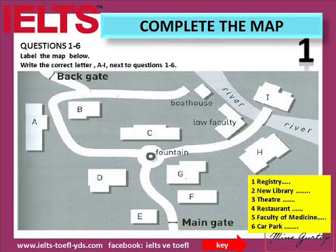 IELTS LISTENING COMPLETE THE MAP 1