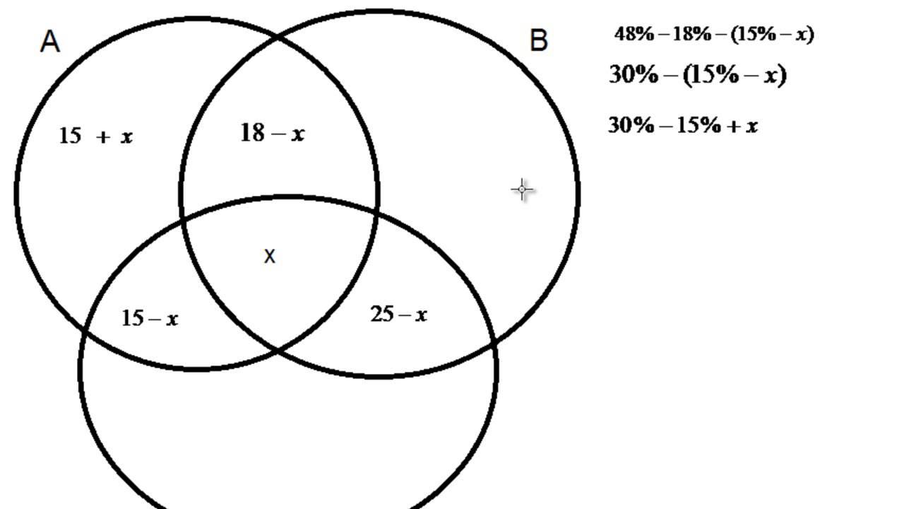 problemas diagrama de venn