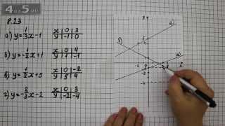 Упражнение 8.23. Алгебра 7 класс Мордкович А.Г.
