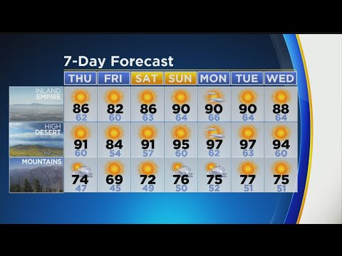 Garth Kemp's Weather Forecast (June 5) - Los Angeles Alerts