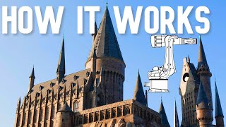 How Harry Potter and the Forbidden Journey Works