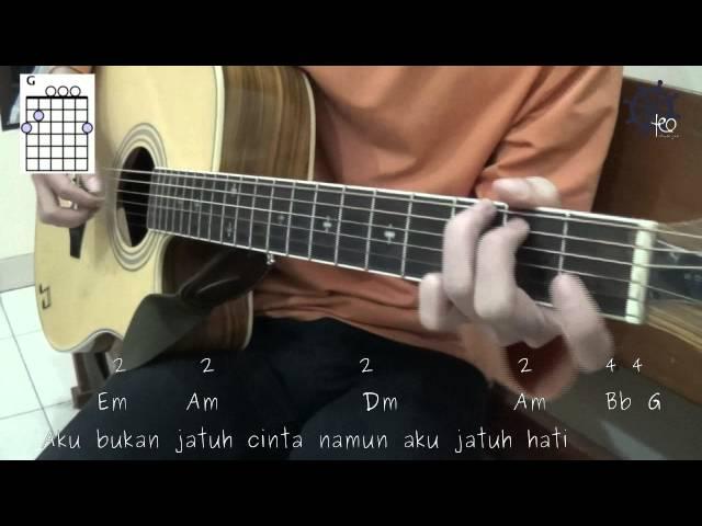 Raisa Teka Teki - Kord & Lirik Lagu Indonesia