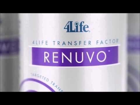 4life Renuevo Studies On Happiness