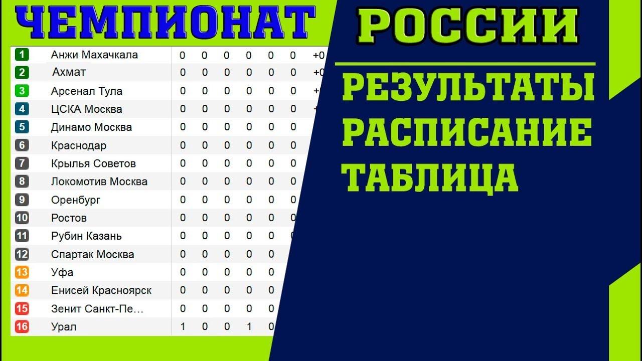 Таблица чр россии по футболу 2019 2020 [PUNIQRANDLINE-(au-dating-names.txt) 59