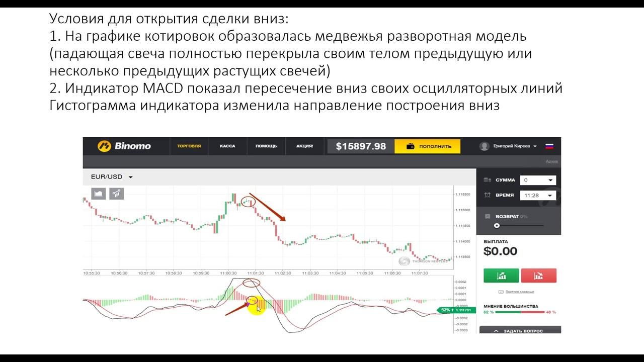 Хеджирование на бирже опционов my simple forex strategy