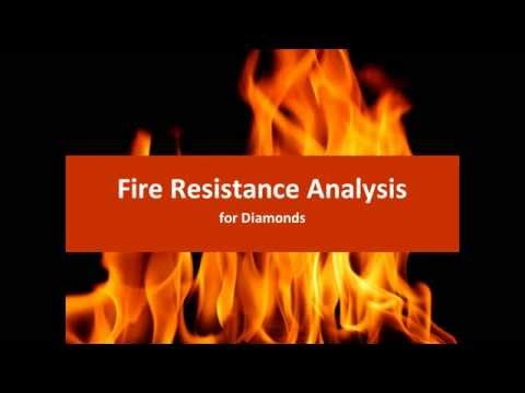 Fire resistance analysis by BuildSoft