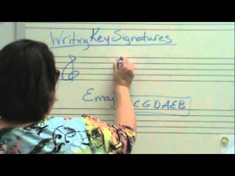 Writing Key Signatures (Sharps)
