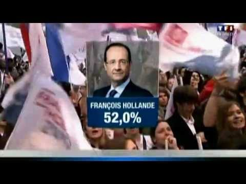 Hollande Wins in France's Presidential Exit Poll Results (Raw Video)