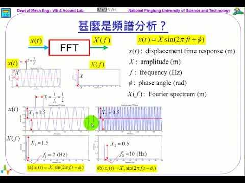 27--甚麼是頻譜分析?--02(03:10) - YouTube
