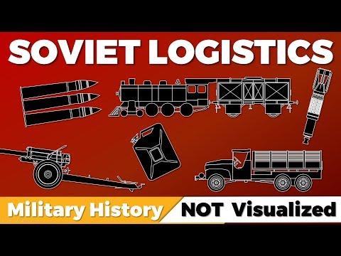 Soviet Logistics In World War 2