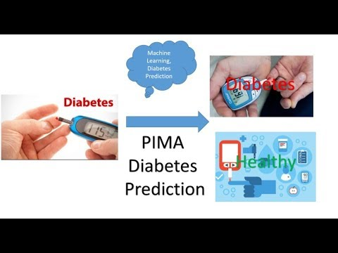 Kaggle Competition- Predicting PIMA Diabetes Prediction Using Machine Learning