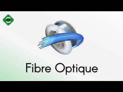 Fibre Optique : Comment ça marche ?  - SILIS Electronique