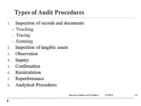 Five types of analitycal procedures