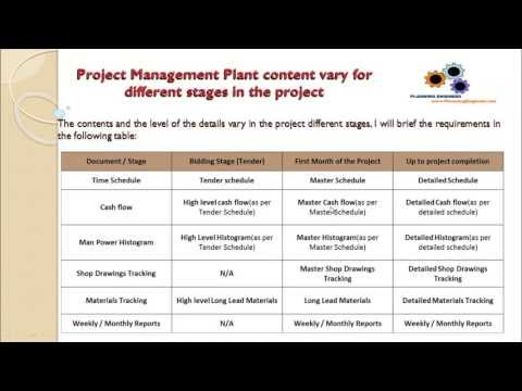 The content of project management plan- Planning Engineer co