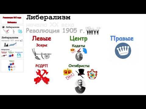 Революция 1917 г.  Либералы