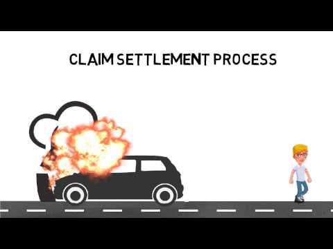 Claim Settlement Process