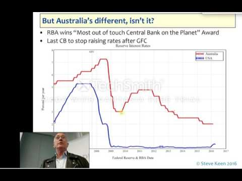 Steve Keen discusses RBA mistakes