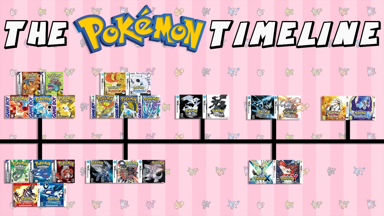 The Pokemon Timeline Red Amp Blue Sun Amp Moon Youtube