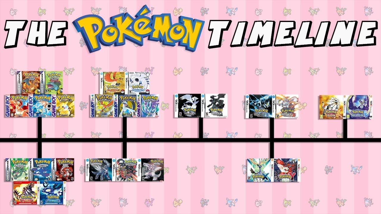 The Pokemon Timeline Red Blue Sun Moon Youtube