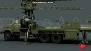 РЛС МР-18 НВК «Іскра» | High-mobility meter wave range radar MR-18