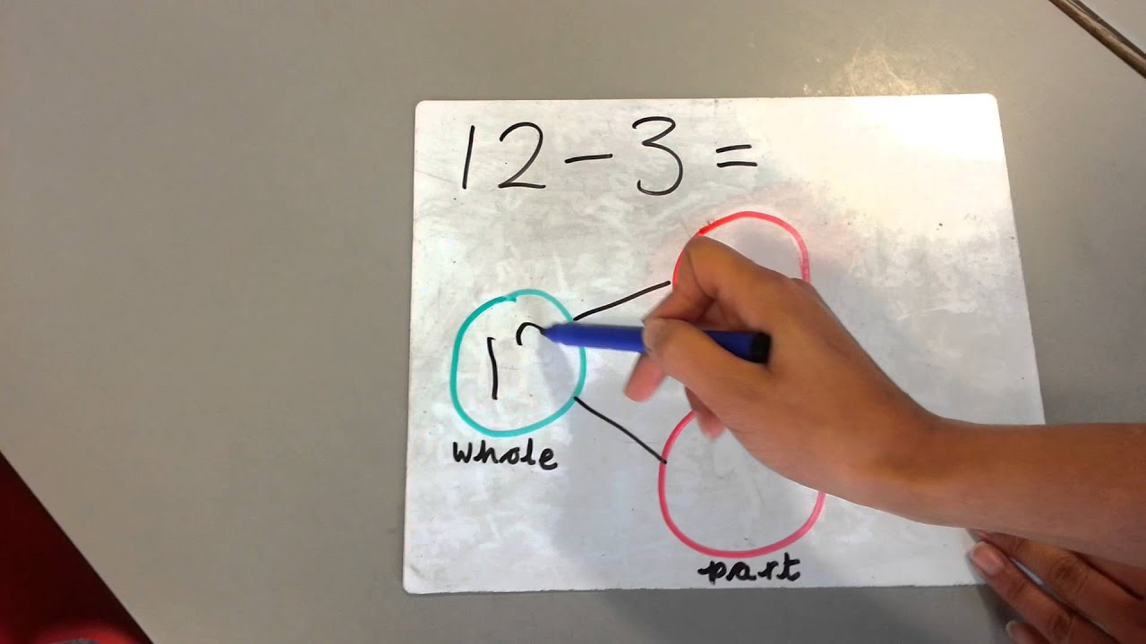 Year 2 - Singapore Maths - Subtraction Methods