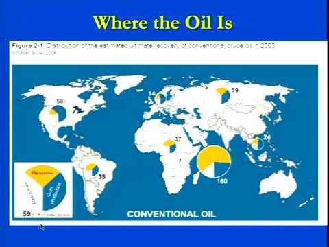 Lecture 8 Demand and Supply of Petroleum