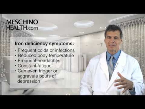 Iron Deficiency The Frequently Missed Diagnosis In Women