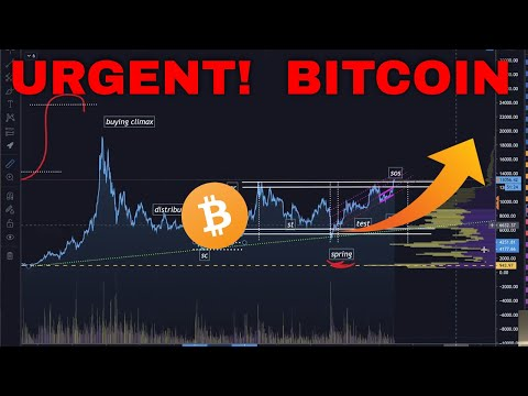 URGENT! Bitcoin & Chainlink Updates- Ethereum Reaccumulation