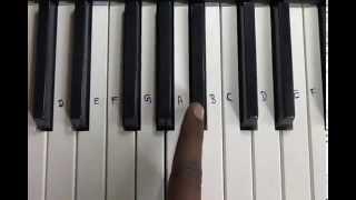 Tu Meri Song Bang Bang Piano Notes Tutorial How To Play