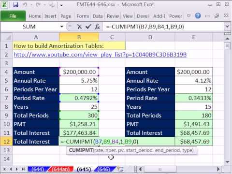 Excel Magic Trick 645: CUMIPMT Function: Cumulative Interest For A Loan