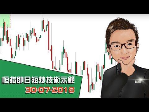 恒指即日短炒技術示範 30-07-2018 - SignalTom投資迷你大學